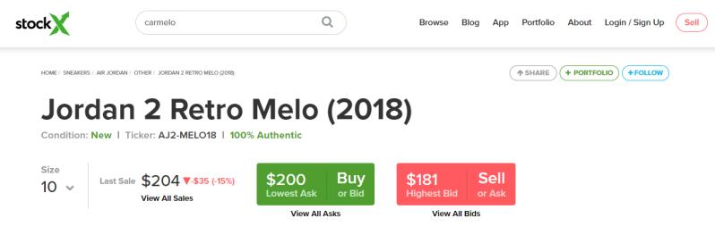 melo2