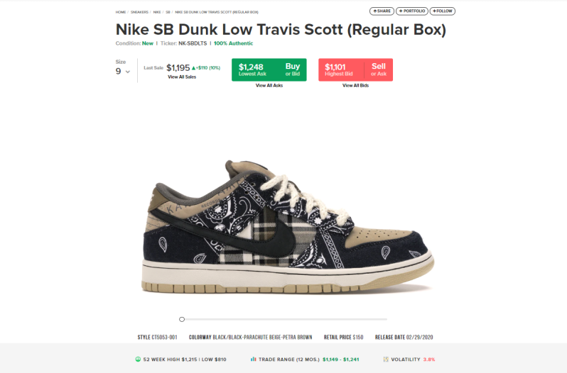 travis scott stockx netmagnetism